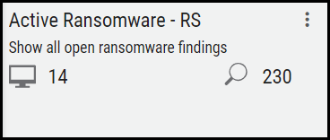 Active Ransomware Filter