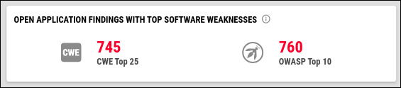 Application Security Dashboard - Open Application Findings with Top Software Weaknesses Widget