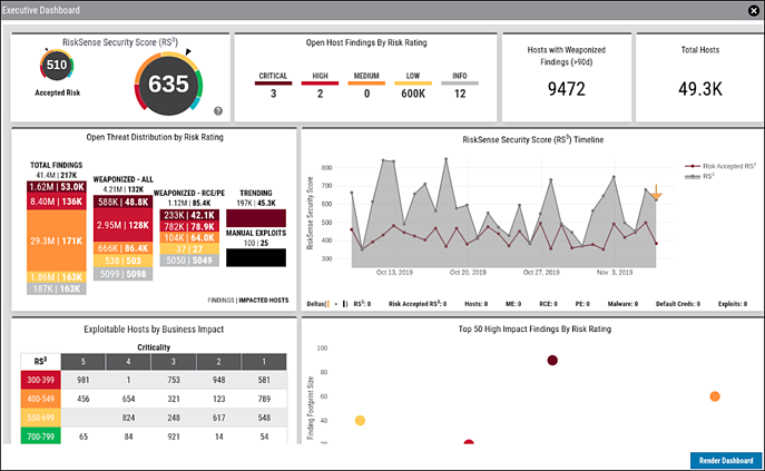 Configurable Dashboards - Dashboard Preview