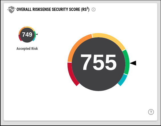 Executive Dashboard - Overall RiskSense Security Score Widget
