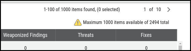 Group By FAQ - Max CVE Total After