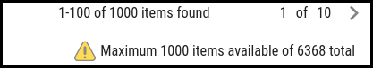 Group By Usage - 1000 Items