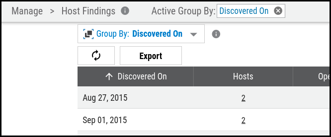 Group By Usage - Discovered On