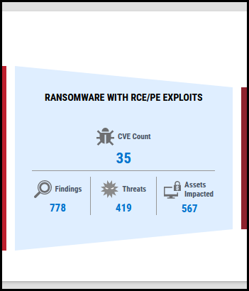 Ransomware Funnel - Third Section