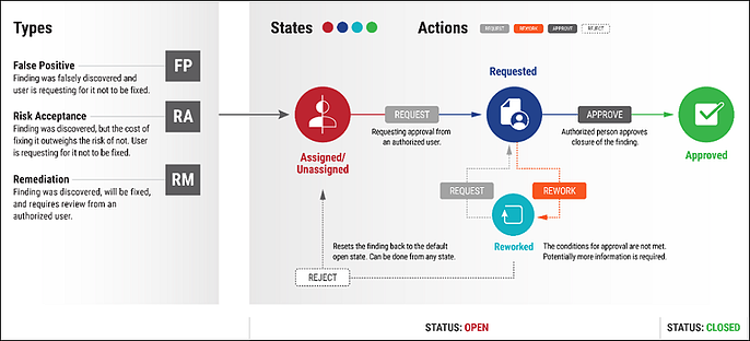 Workflow Graphic-1